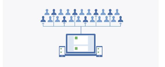 desktop ads and mobile ads click-through statistics