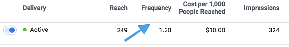 Facebook Ads Frequency Metric
